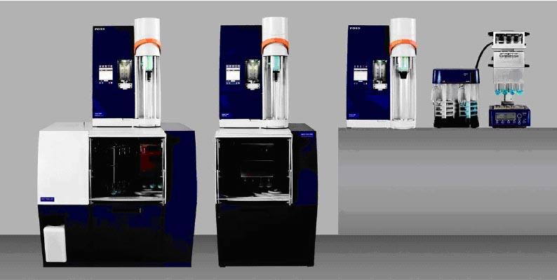 福斯(FOSS) Kjeltec 8400/8420/8460全自动凯氏定氮仪